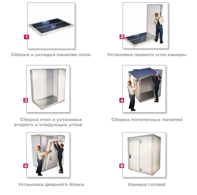 Холодильная камера своими руками: способы, отличающиеся кардинально