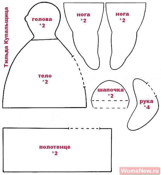 Мк по пошиву тильда-зайцев. часть 2 - одежда для зайки-девочки - рукоделие и творчество с солнечной))) - страна мам