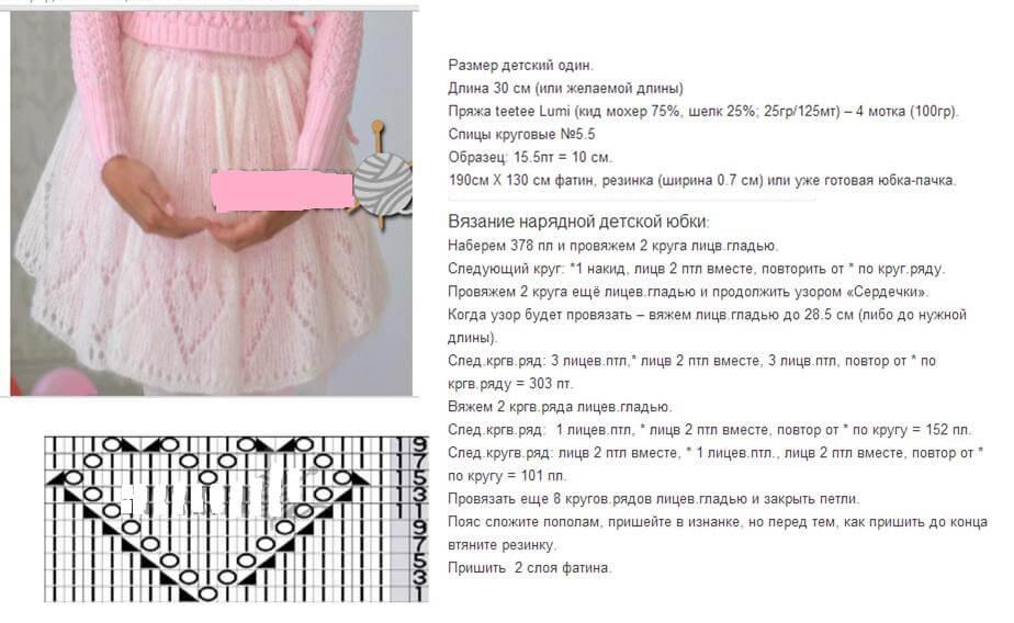 Вяжем платья для своих маленьких красавиц... огромный выбор, на любой вкус... - вяжем вместе он-лайн - страна мам