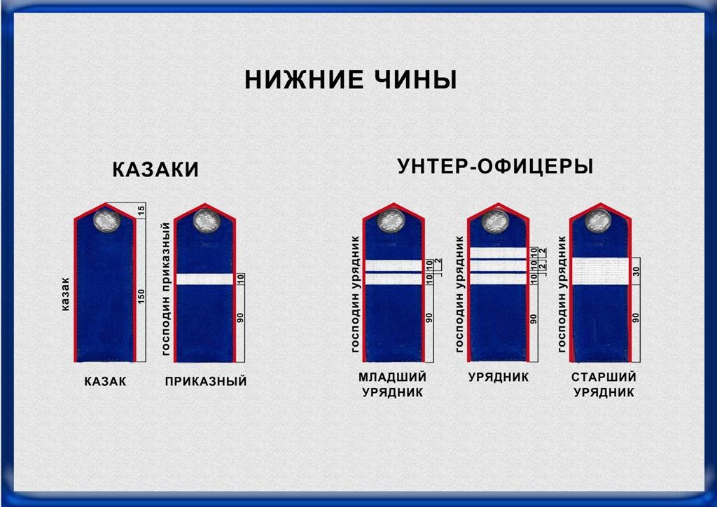 Эполеты - это знаки отличия военнослужащих, которые носят на плече