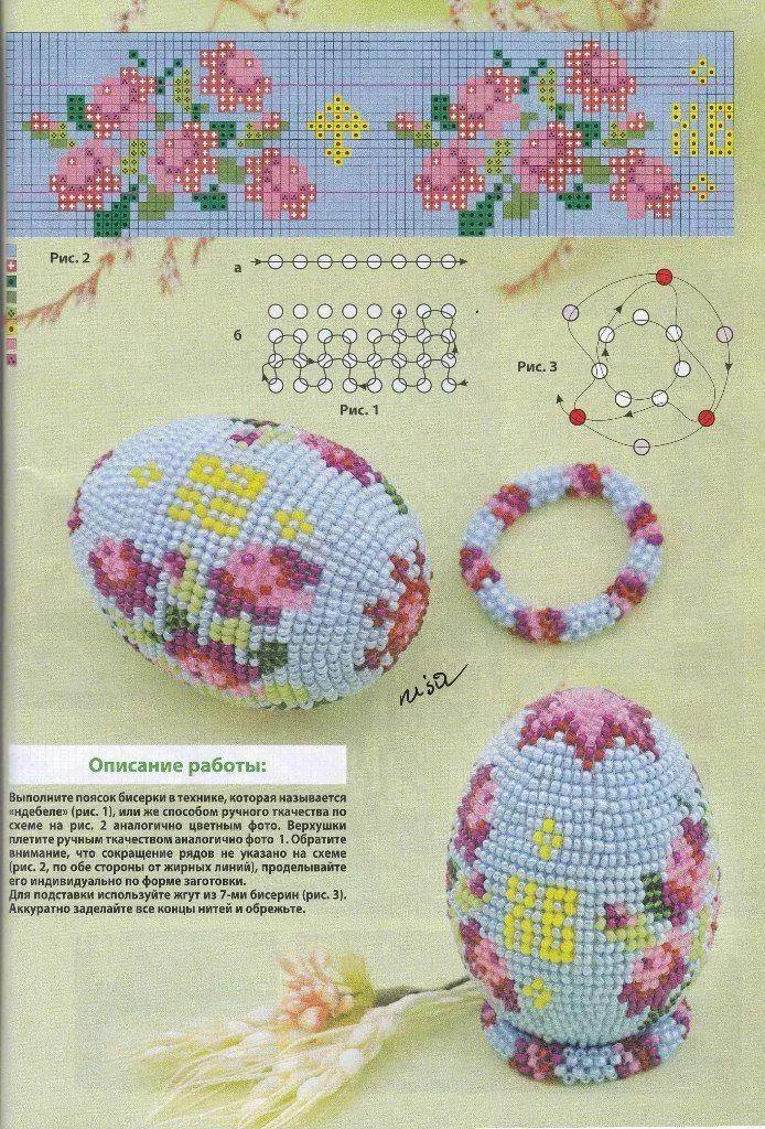 Яйца оплетенные сеткой