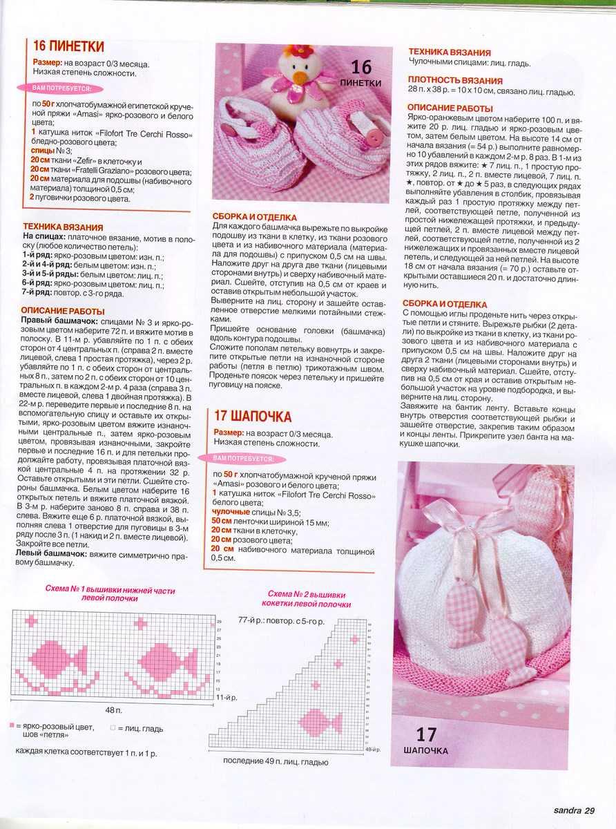 Как связать спицами шапку для новорожденного (схемы): (на зиму для мальчика), шапочка английской резинкой