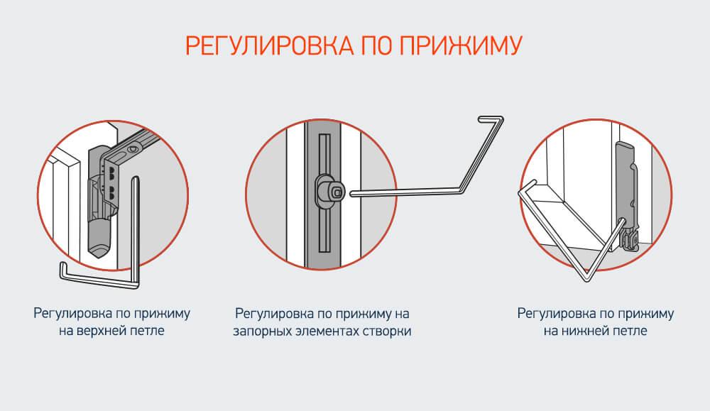Чем обклеить пластиковую дверь? - домашний уют от agrostroy2.ru