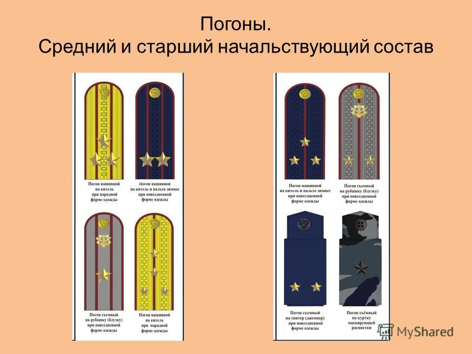 Правильный порядок пришивания погон на кители