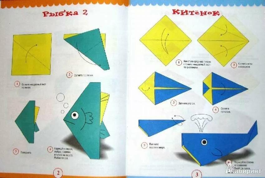 Золотая рыбка из бумаги: схемы, шаблоны и трафареты