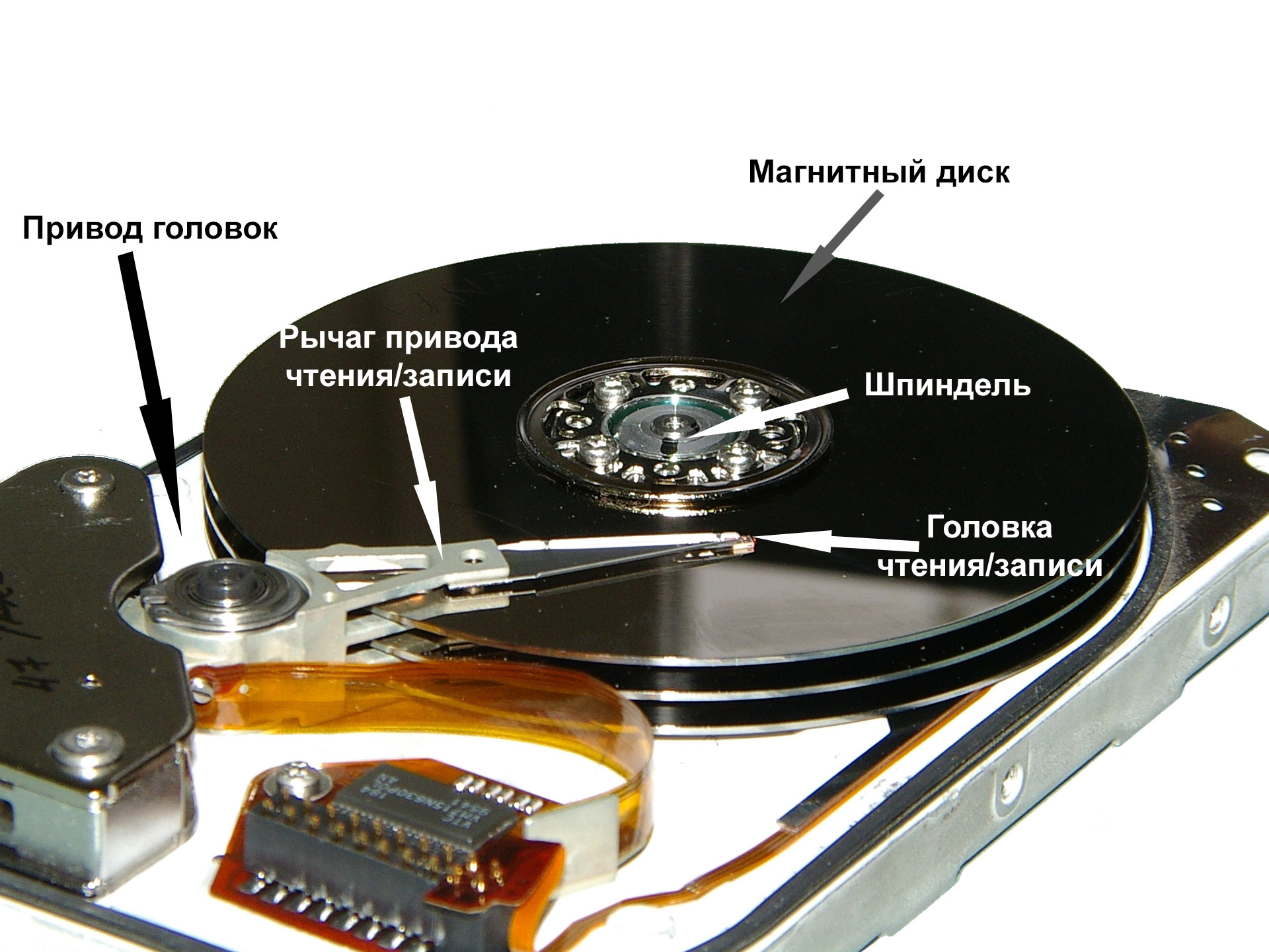 Как сделать флешку жестким диском - эффективные способы