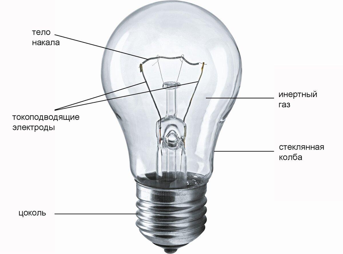 Электрические лампы накаливания - история, устройство, выбор - ремонт220