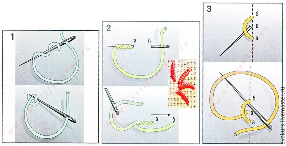 Вышивка рококо для начинающих на примере мастер класса «розочка», а также подробной инструкции по изготовлению швов