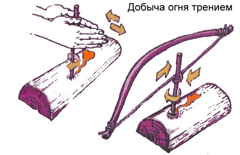 Как и для чего можно использовать зажигалку — самые креативные способы
