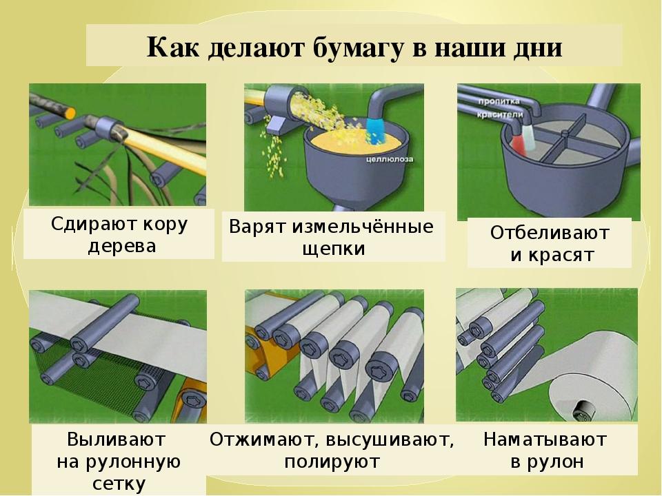 Изготовление бумаги своими руками