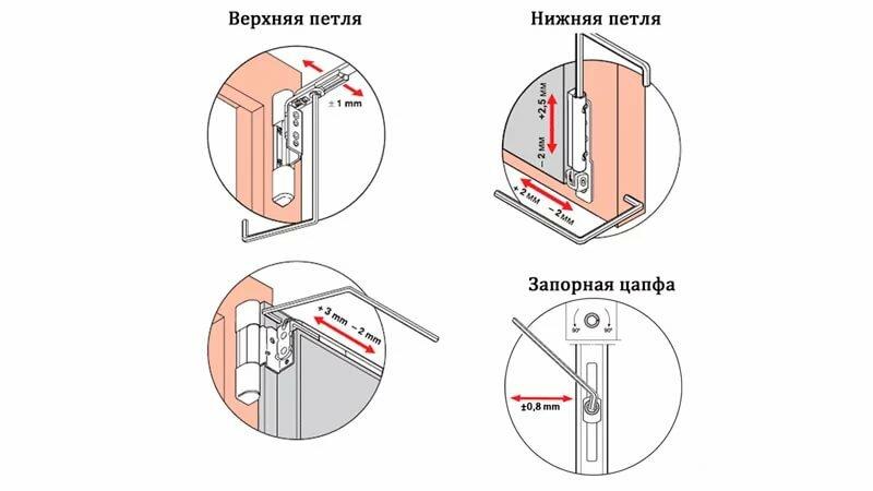 Пвх пленка для дверей: как обклеить межкомнатные дверные полотна, создание финиш отделки