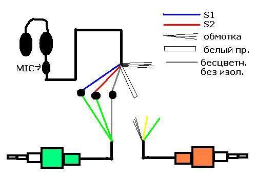 Как припаять наушники к штекеру: легкий способ поменять мини-джек | полезное своими руками