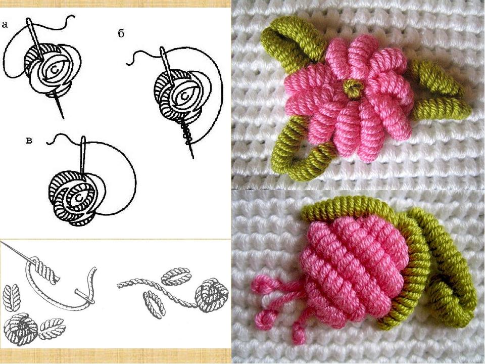 Вышивка рококо для начинающих: мастер-класс выполнения швов и простого узора, создание розочки
