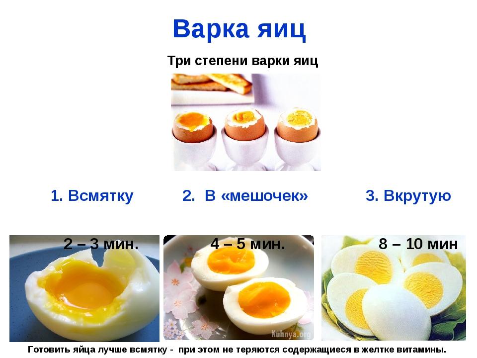 """Яйца в """"мешке"""" – кулинарный рецепт"""