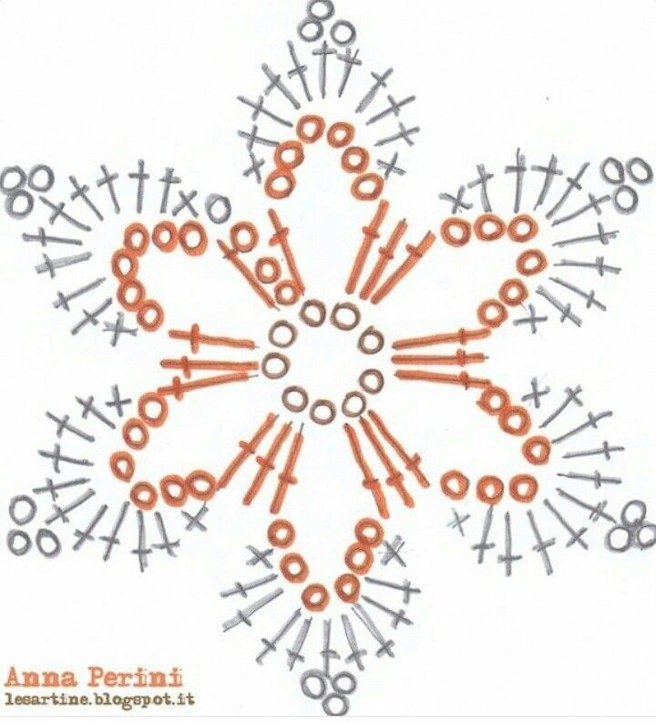 Вязание крючком снежинки - описание схем вязания для начинающих, советы, фото примеры
