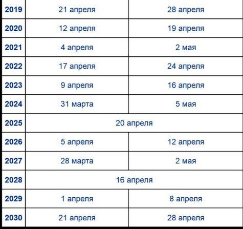 Проводы зимы в 2021 году: какого числа в россии провожают русскую зиму