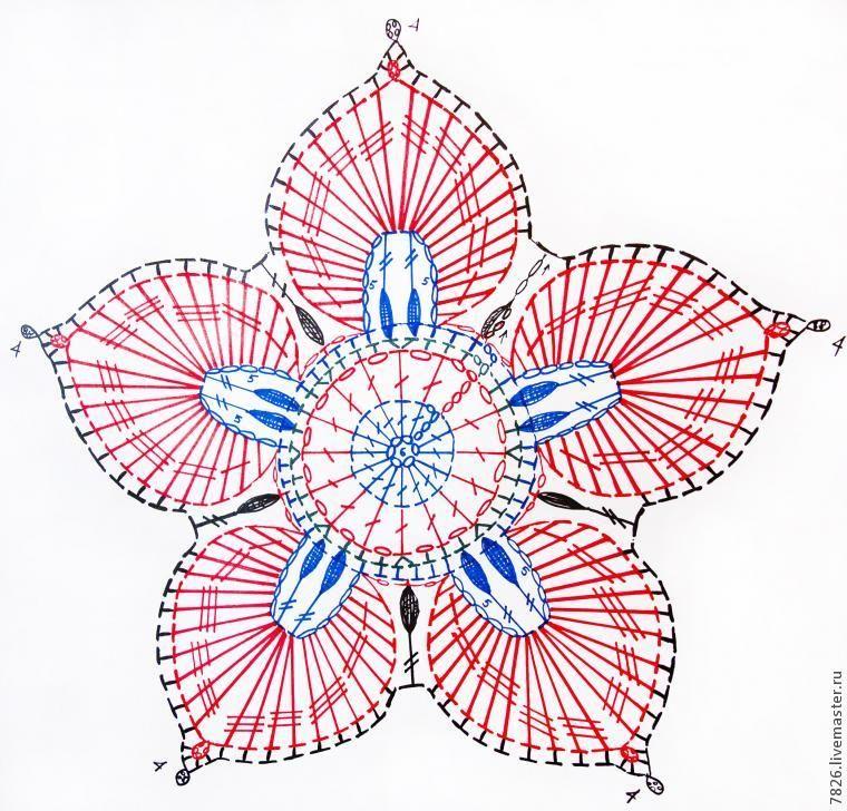 Как сделать цветы из ткани: подробная инструкция как изготовить красивые цветы. 110 фото потрясающих идей