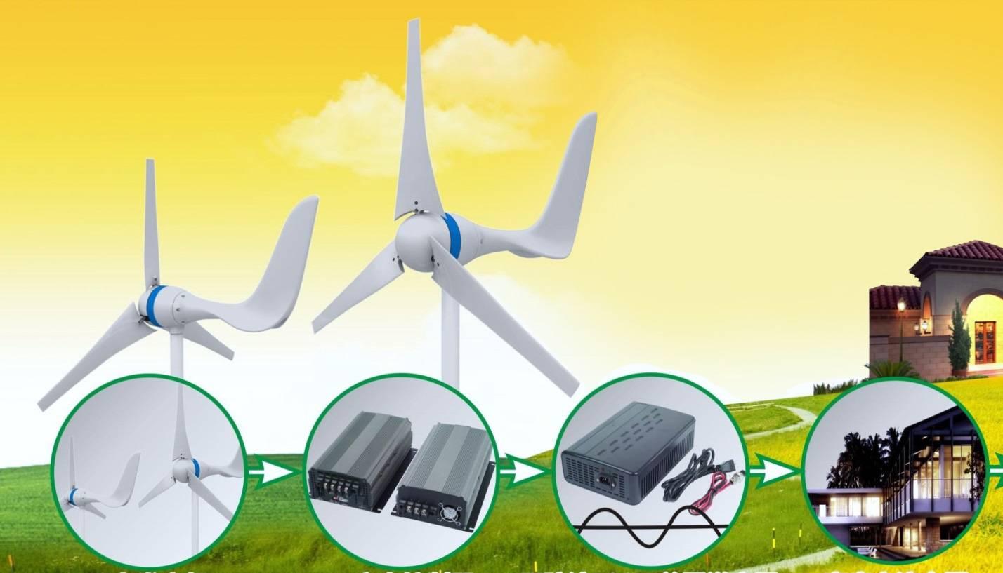 Сколько лопастей нужны ветрогенератору? а нужны ли они вообще? - энергия ветра - alter220.ru