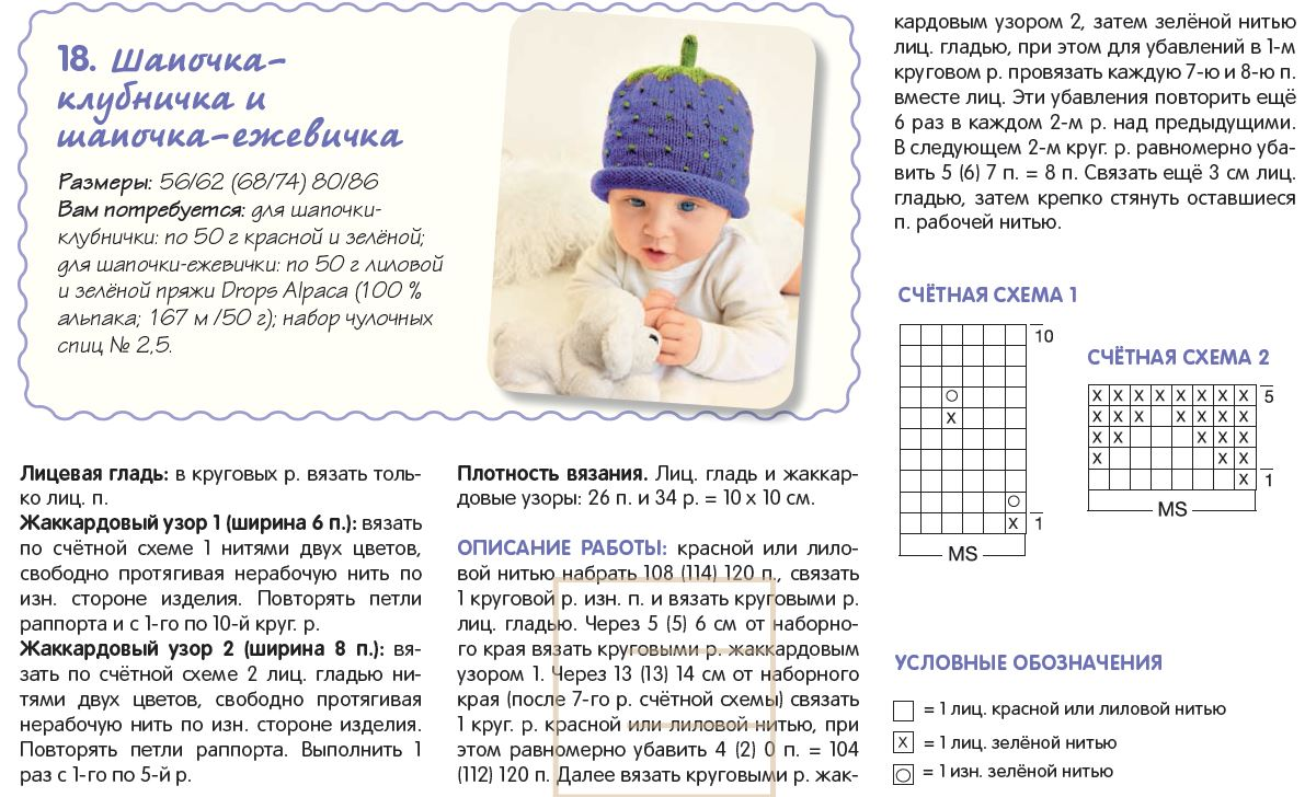 Чепчик для новорожденного своими руками: схемы вязания, инструкция, описанием, фото + видео