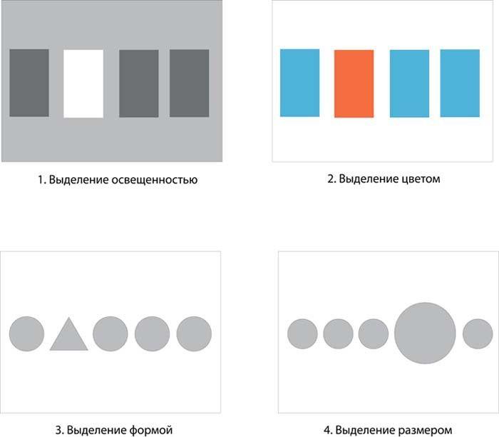 Цвет и цветовое воздействие — искусство цвета (иоханнес иттен)