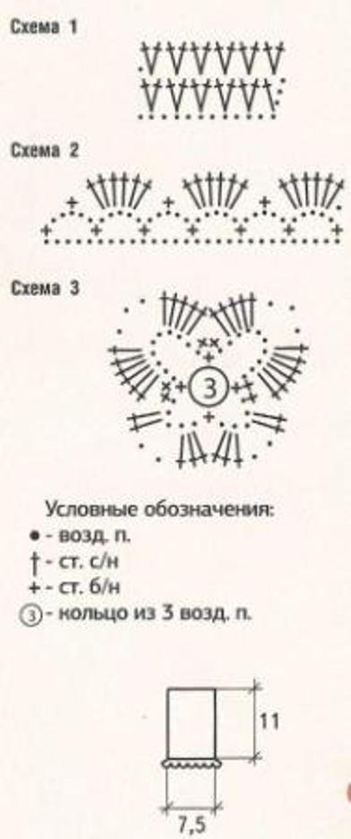 Вязание митенок крючком для начинающих: схемы с описанием