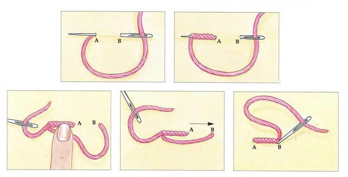 Вышивка рококо на вязаных вещах и изделиях: пошаговые мастер-классы для начинающих
