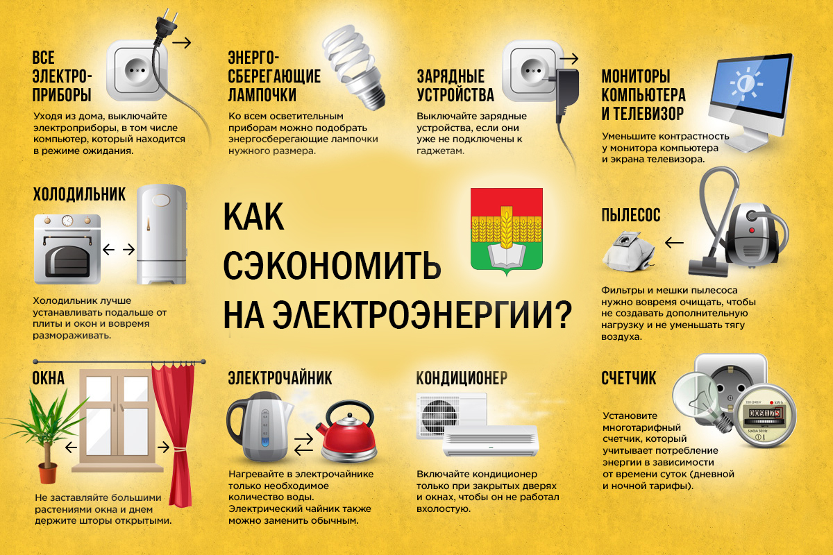 Как экономить электроэнергию в доме - эффективные методы | uaenergy
