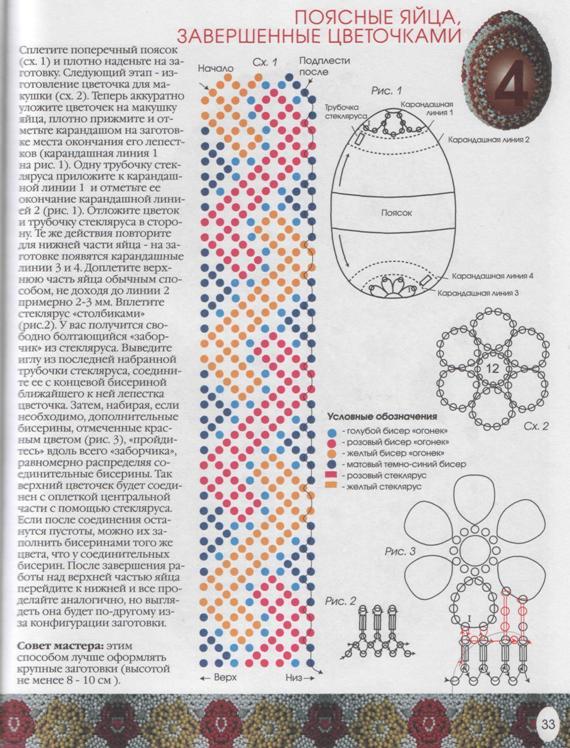 Простые пасхальные украшения для новичков: оплётка яиц бисером, схемы для начинающих