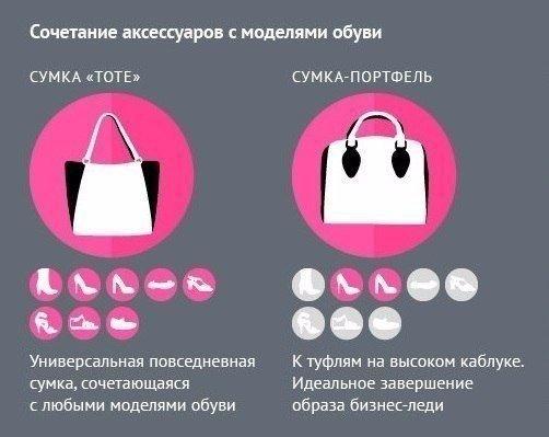 «Солнечная» сумка к летнему сезону