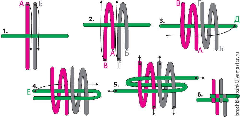 Плетение браслетов из цветных трубочек для начинающих с фото и видео