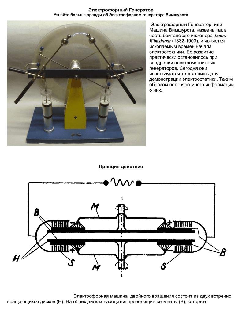Электрофорная машина (генератор вимшурста) wimshurst