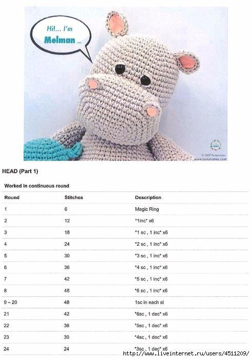 Как связать крючком фигурку бегемотик: схема вязания и описание игрушек