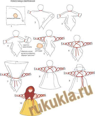 Как сделать куклу из ниток для вязания: кукла-мотанка своими руками (мастер-класс)
