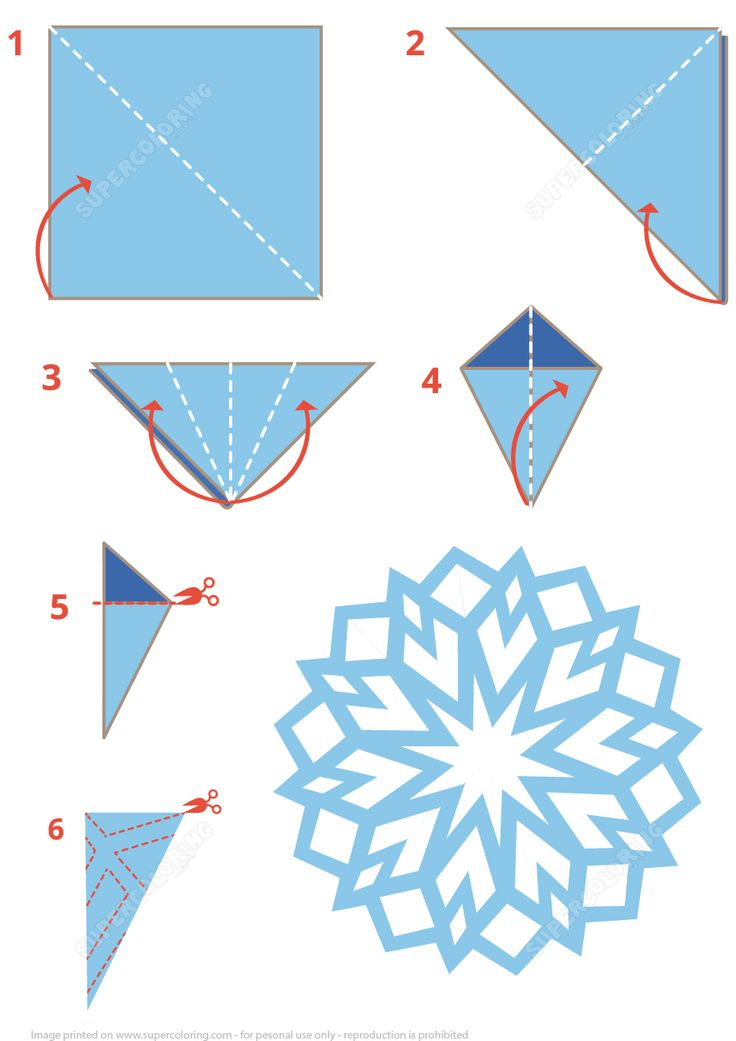 Как сделать снежинку своими руками: 95 фото лучших идей как и из чего изготовить снежинку