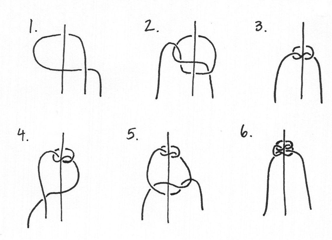 Браслет шамбала: делаем амулет своими руками
