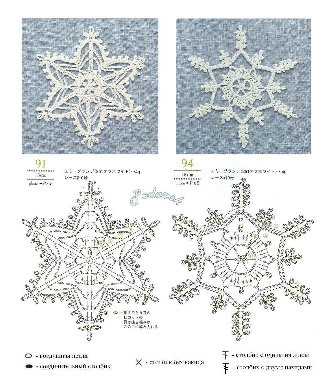 Маленькие салфетки снежинки крючком схемы. описание вязания и схемы новогодних салфеток крючком. видео: двухцветная снежинка