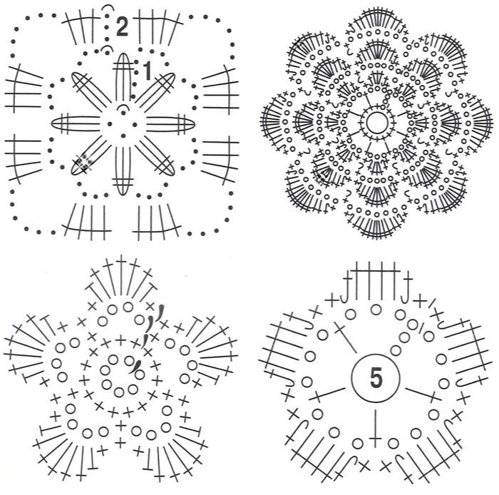 Мотив роза крючком — схема, описание, видеоурок