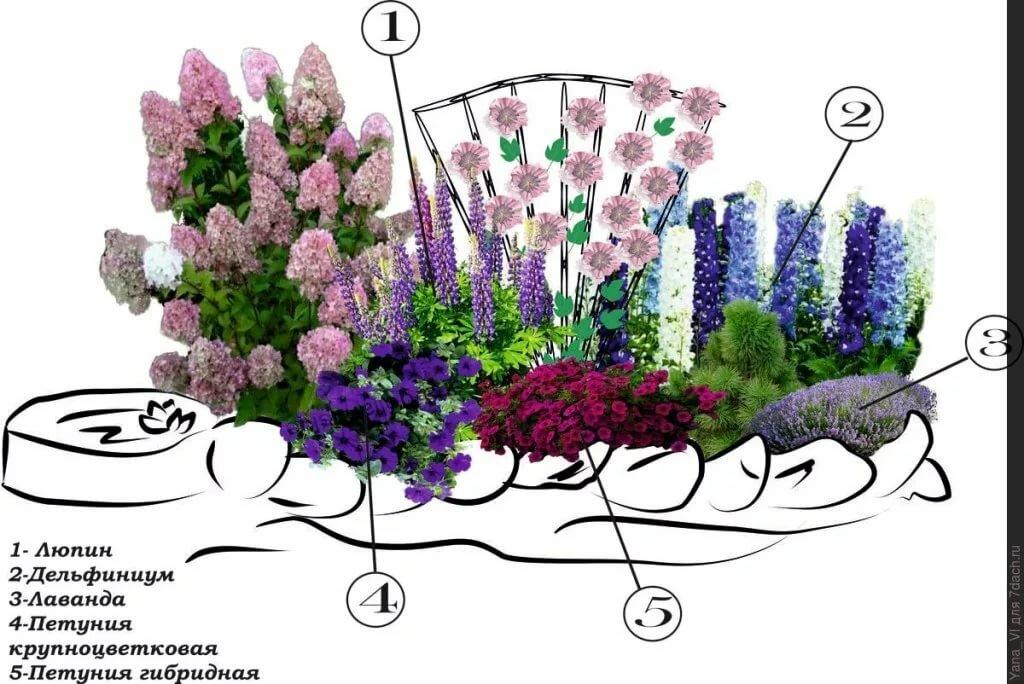 Вяжем крючком красивые цветы с описанием, схемами и видео — уроками