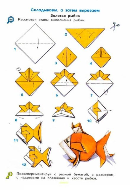 Поделка рыбка – пошаговая инструкция как сделать просто и быстро красивую рыбку для детского сада (85 фото)