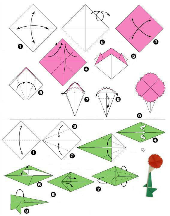 Как сделать цветы из бумаги своими руками (схемы и шаблоны для начинающих)