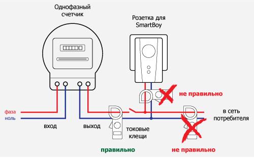 Как экономить электроэнергию дома.
