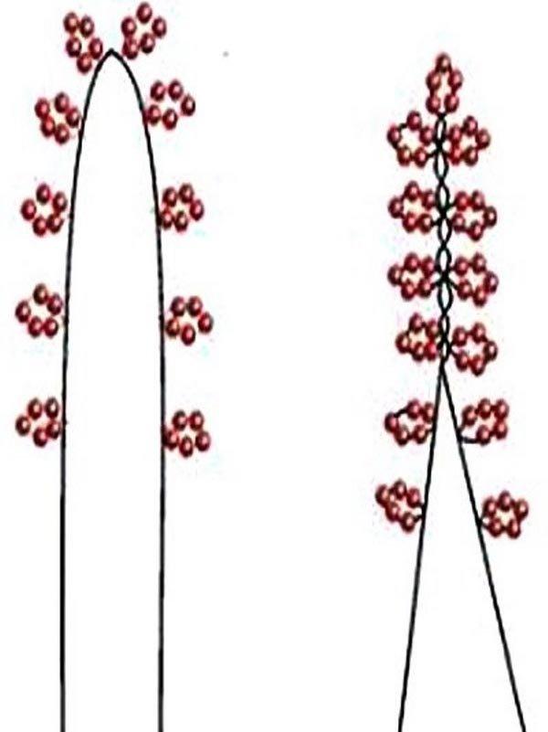 Деревья из бисера для начинающих +50 фото мастер-классов