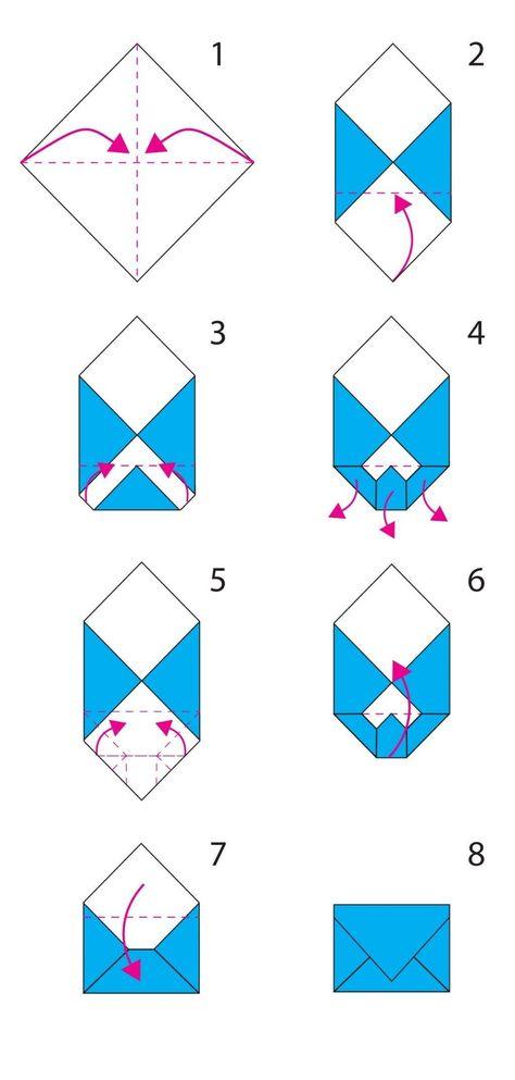 Как сделать конверт своими руками - 100 фото изготовления конвертов из разных материалов