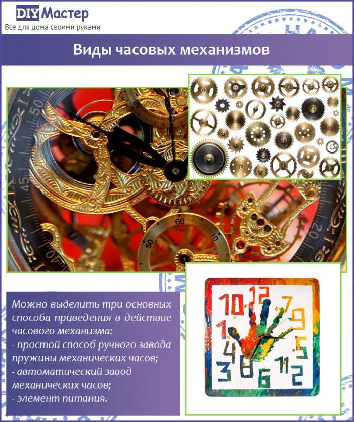 Часы своими руками: ТОП-150 фото идей с пошаговой инструкцией по созданию необычных часов