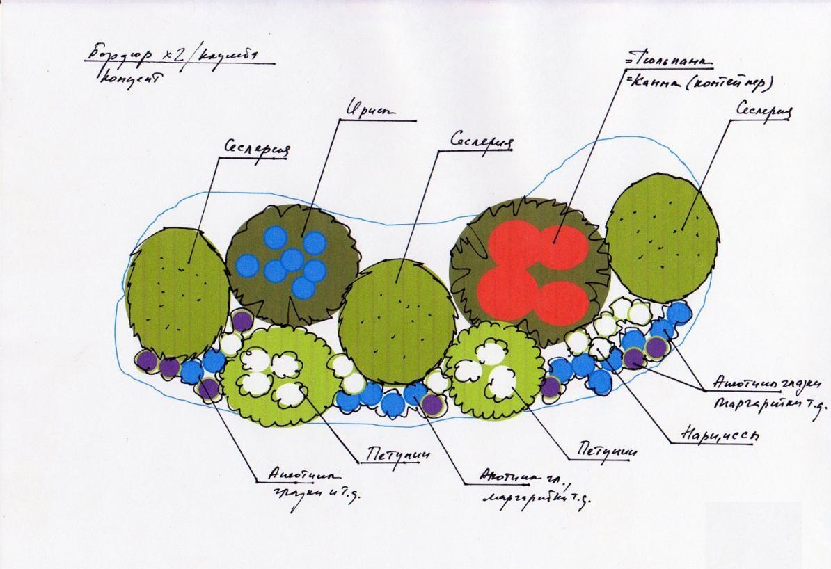 Клумба или цветник на даче своими руками фото инструкция. как сделать красивую клумбу из покрышек, бутылок, кирпича и подручных средств