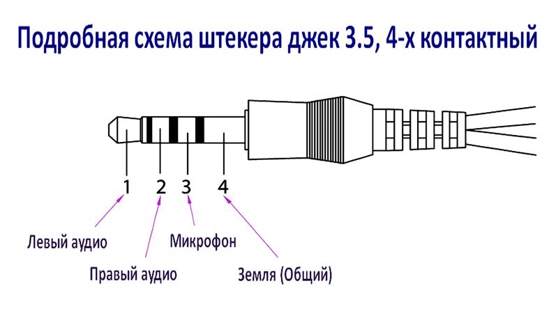 Ремонт штекера наушников: как правильно разобрать и запаять или сделать без паяльника