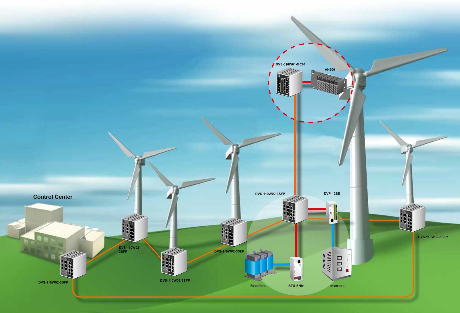 Природное электричество, доступное каждому— ветрогенератор своими руками