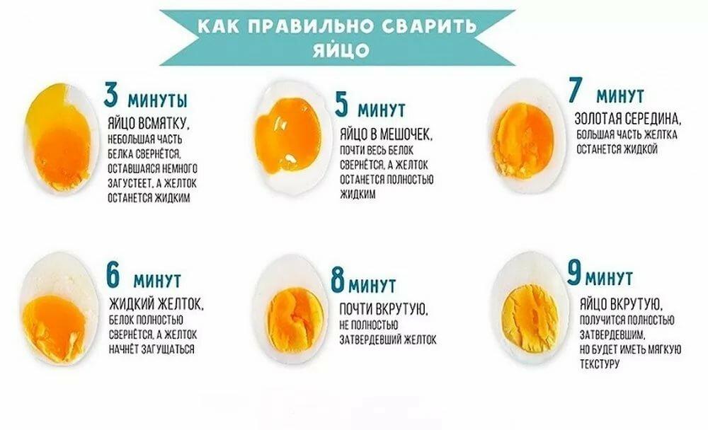 Мешочек для яиц