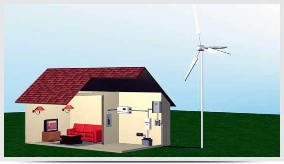 Ветрогенераторы с вертикальной осью вращения российского производства