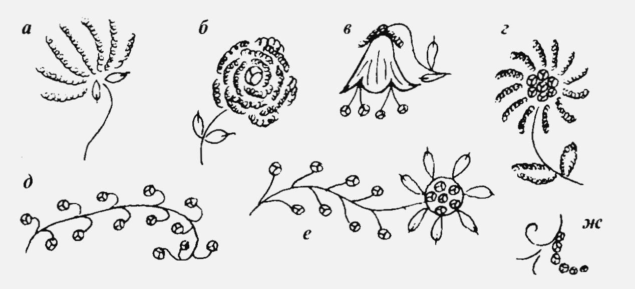 Вышивка рококо на вязаных изделиях: мастер-класс и схемы узоров